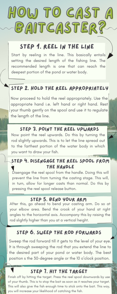 This is an infographic of How to Cast a Baitcaster