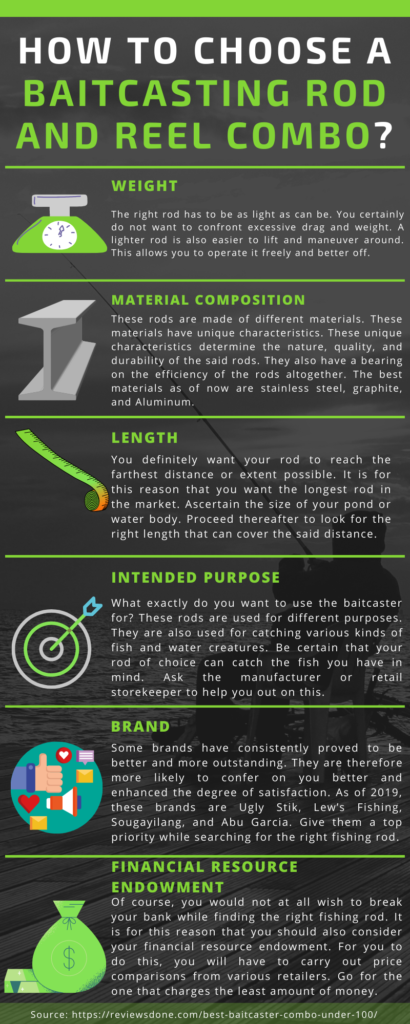 This is an infographic of How To Choose a Baitcasting Rod and Reel Combo
