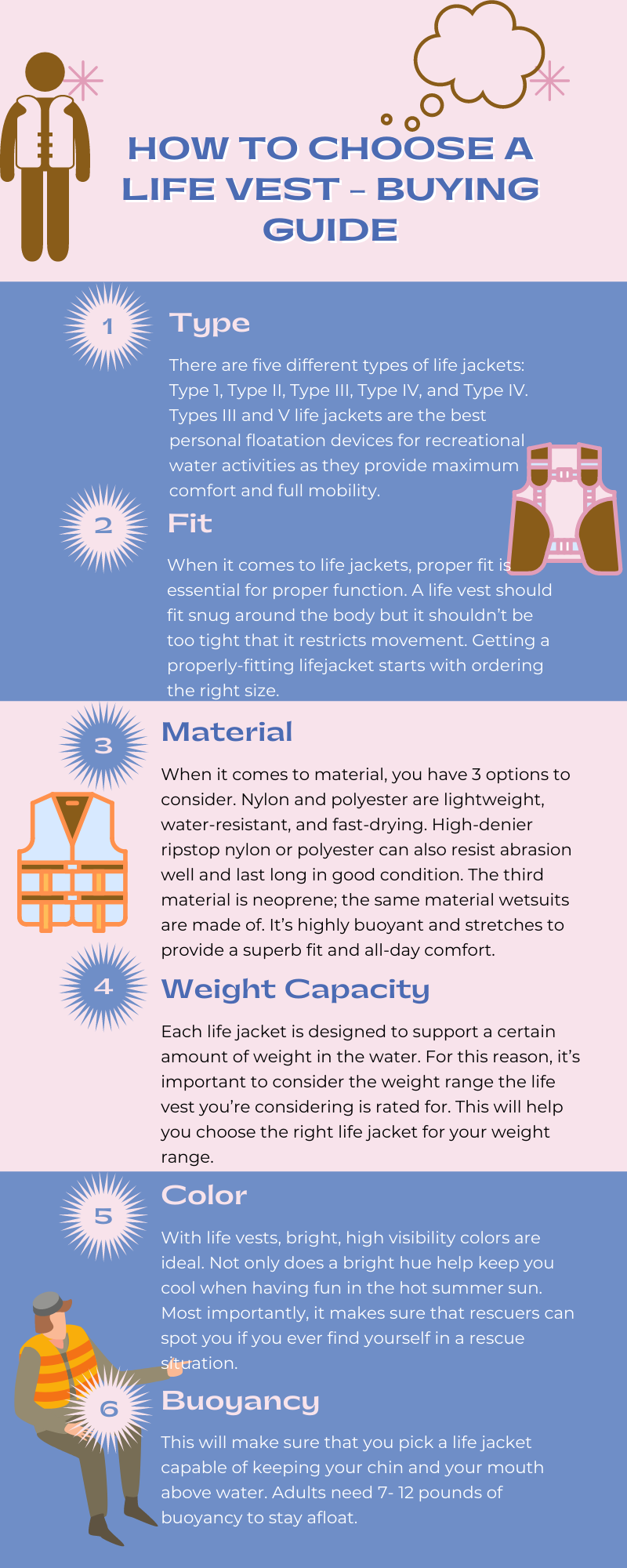 Infographic on how to choose a life vest